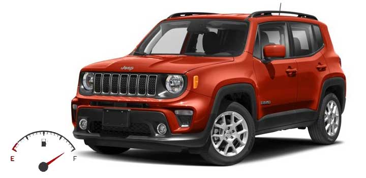 Jeep Renegade MPG
